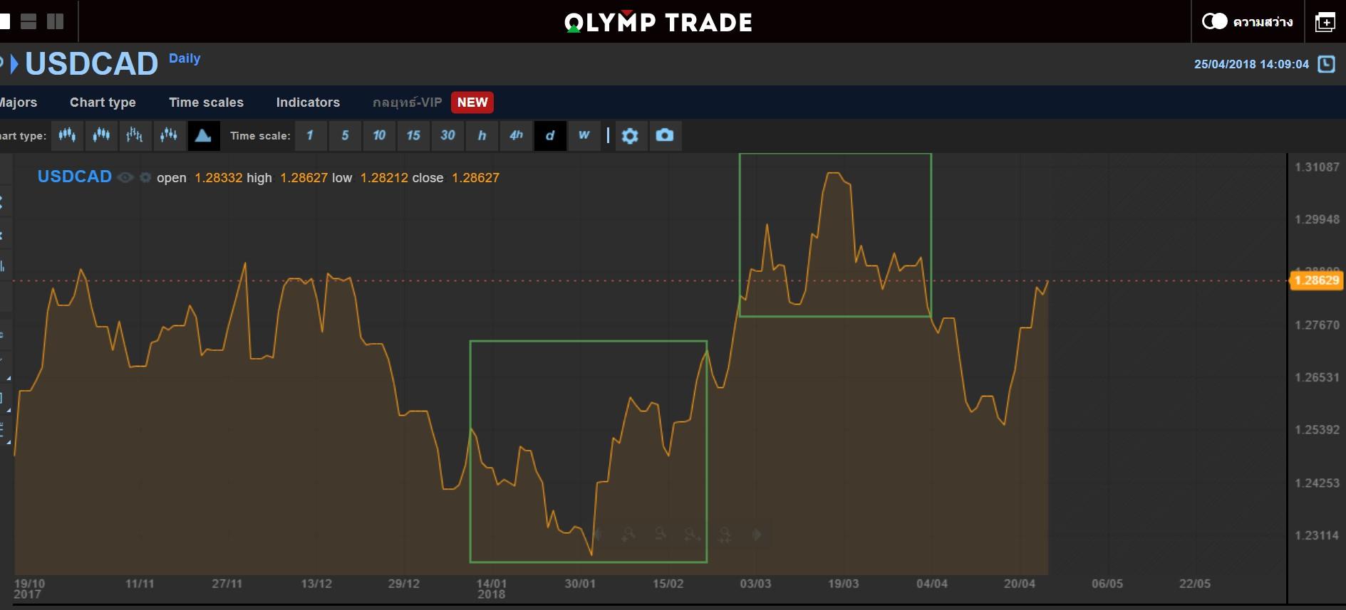 olymp-head-shoulder-1