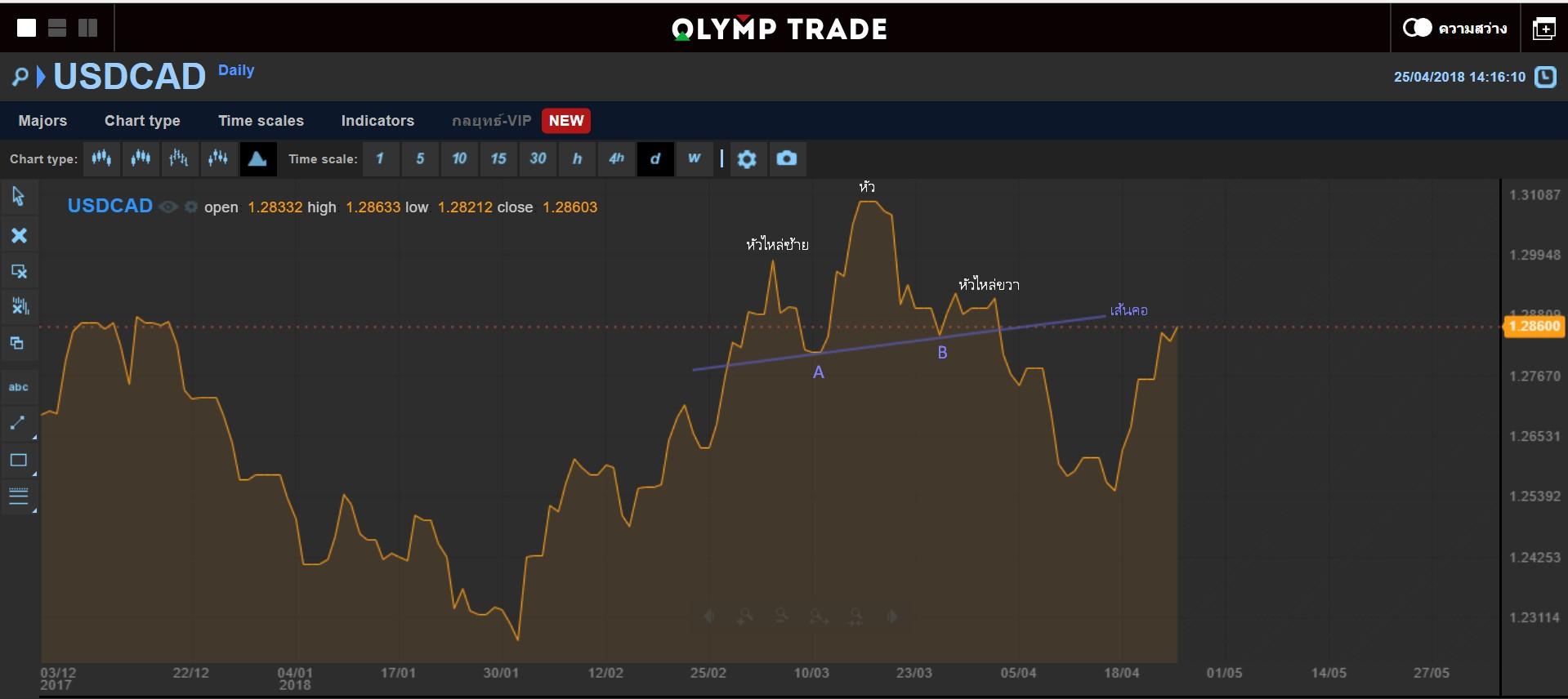 olymp-head-shoulder-2