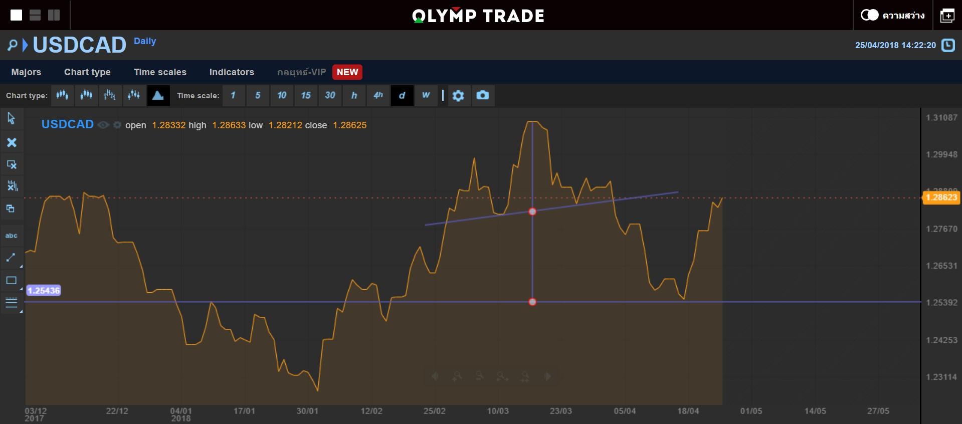 olymp-head-shoulder-3