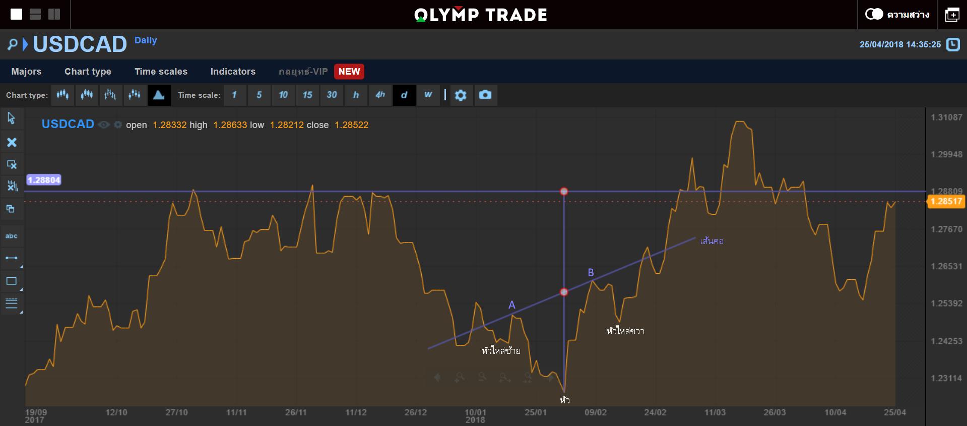 olymp-head-shoulder-4