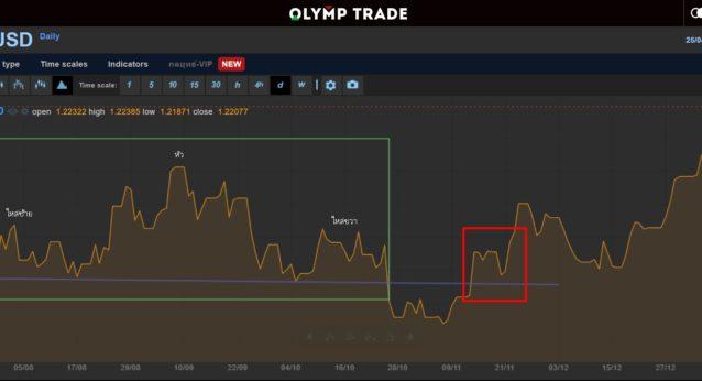 olymp-head-shoulder-5