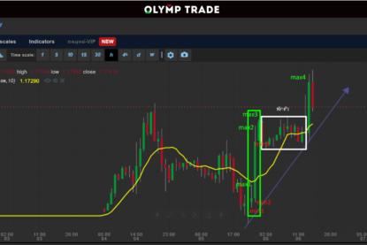 olymp-trend-1