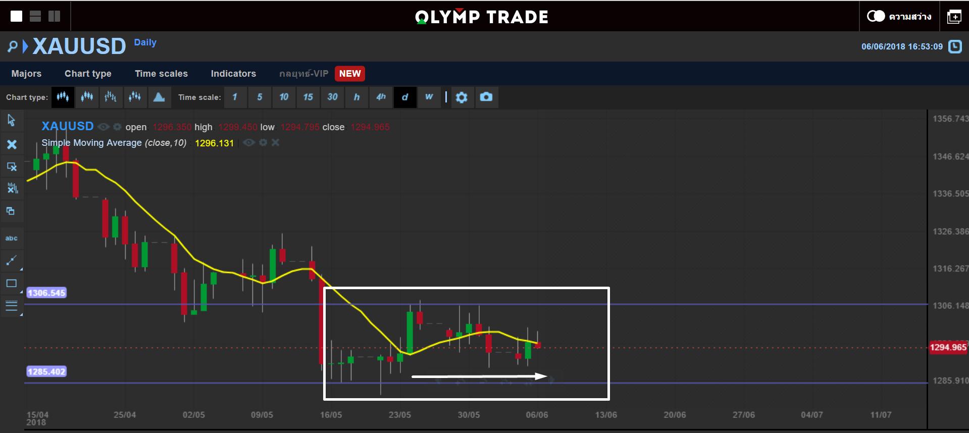 olymp-trend-3