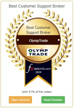 olymp-trade-best-support