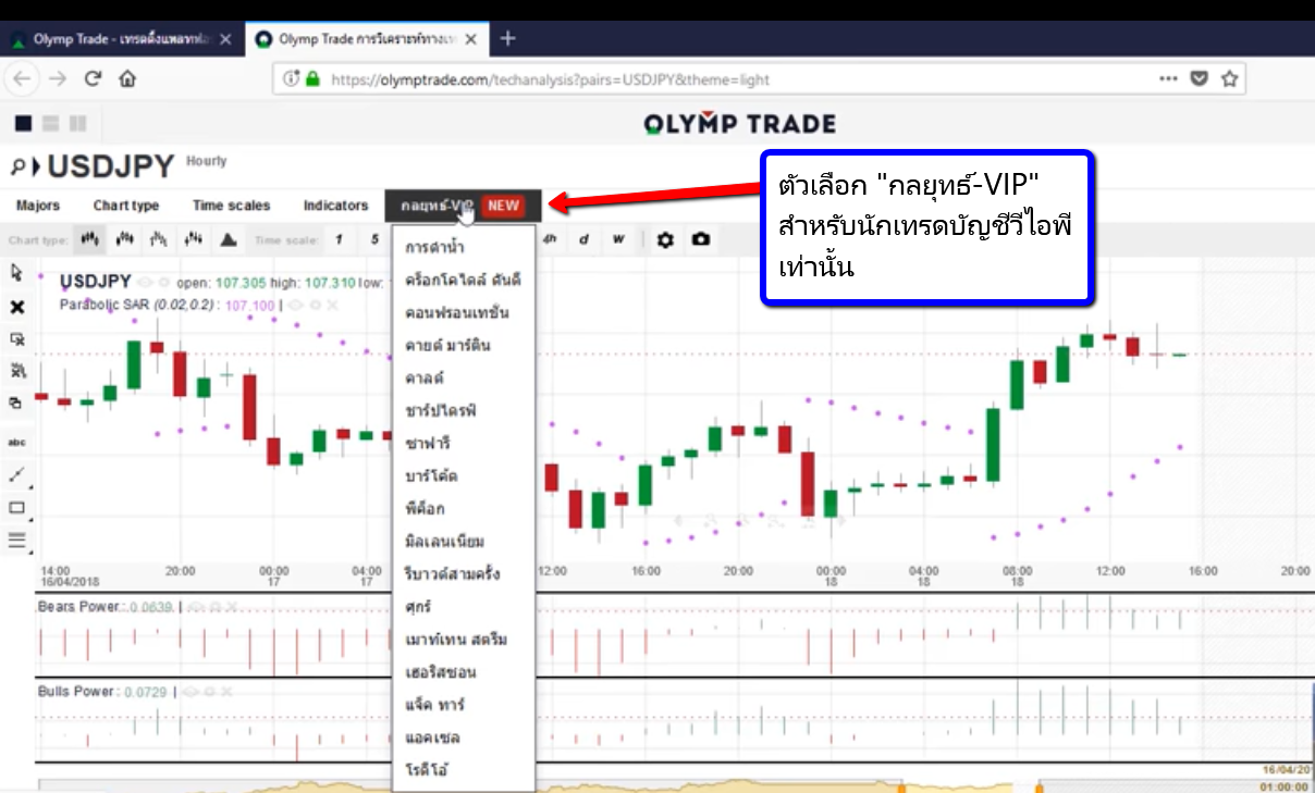 olymp-trade-vip-strategy