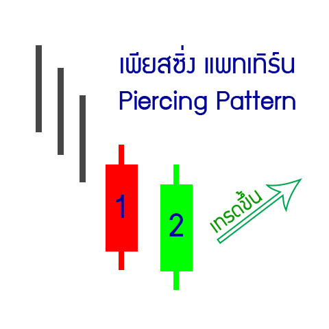 1-up-Piercing-Pattern