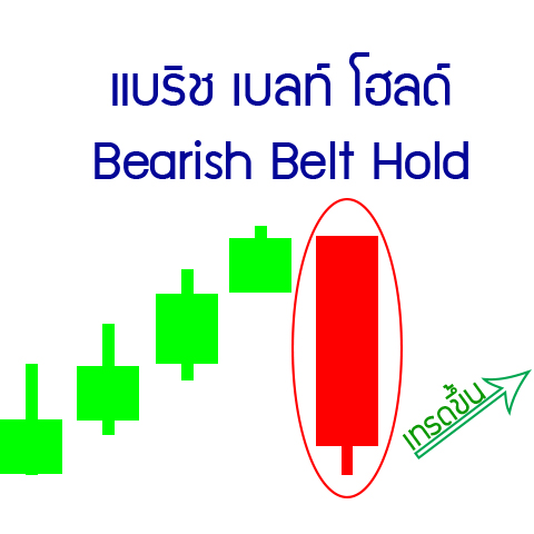 11-down-Bearish-Belt-Hold
