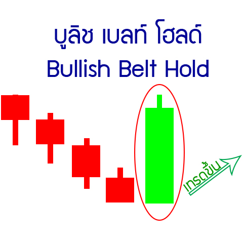 11-up-Bullish-Belt-Hold