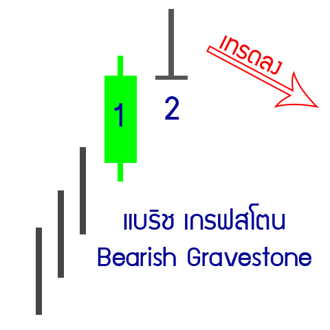 12-down-Bullish-Gravestone