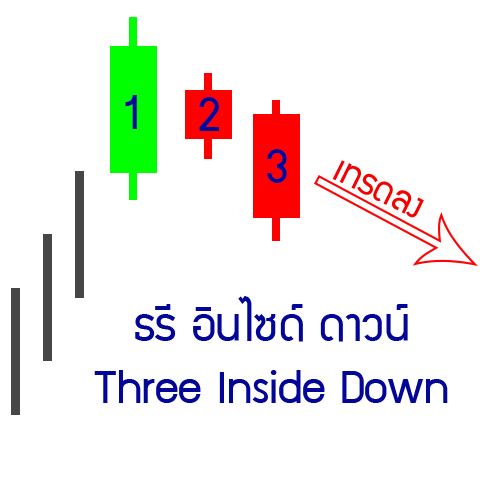 13-down-Three-Inside-down