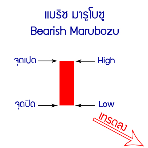 16-down-Bearish-Marubozu
