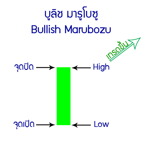 16-up-Bullish-Marubozu