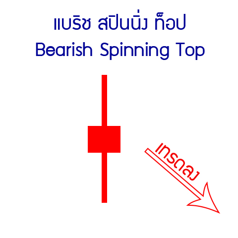 17-down-Bearish-Spinning-Top