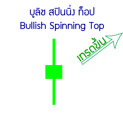 17-up-Bullish-Spinning-Top