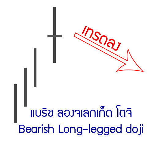 18-down-Bearish-Long-legged-doji