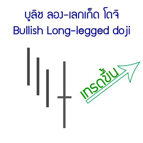 18-up-Bullish-Long-legged-doji