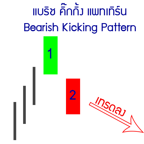 19-down-Bearish-Kicking-Pattern