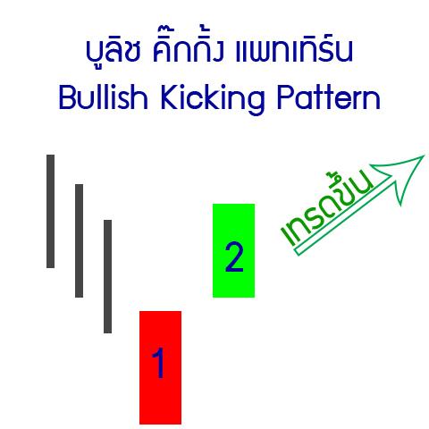 19-up-Bullish-Kicking-Pattern