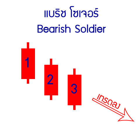 20-down-Bearish-Soldier