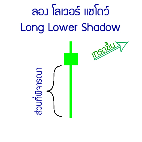 24-up-Long-Lower-Shadow
