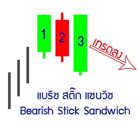 26-down-Bearish-Stick-Sandwich