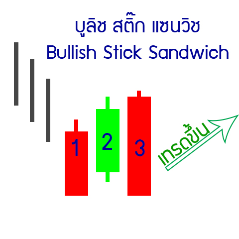 26-up-Bullish-Stick-Sandwich