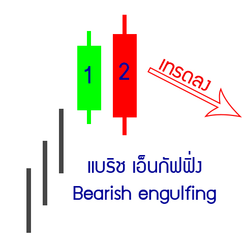 4-down-bearish-engulfing