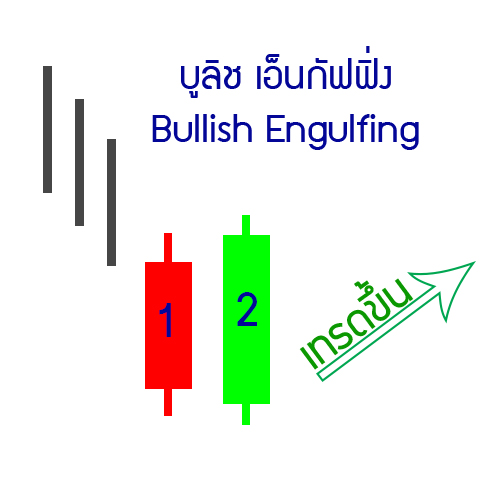 4-up-bullish-engulfing