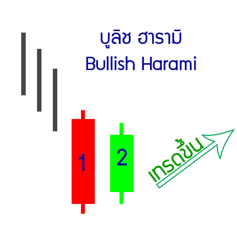5-up-bullish-Harami