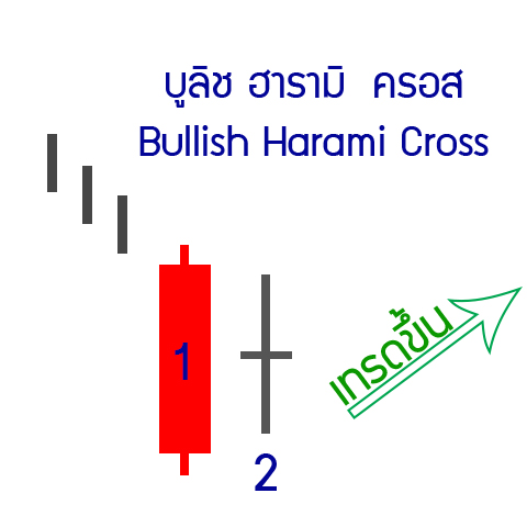 6-up-bullish-Harami-cross