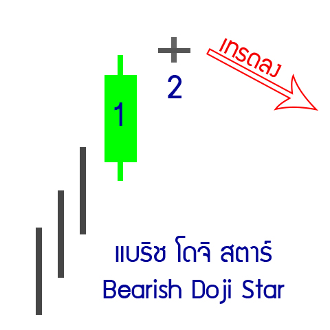 7-down-Bearish-Doji-Star