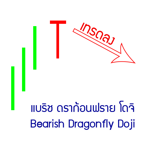 8-down-Bearish-Dragonfly-Doji