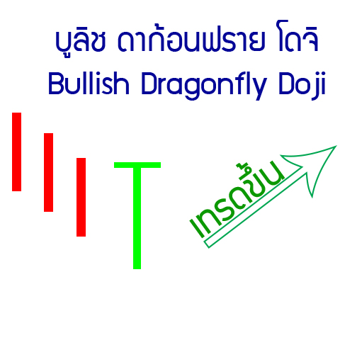 8-up-Bullish-Dragonfly-Doji