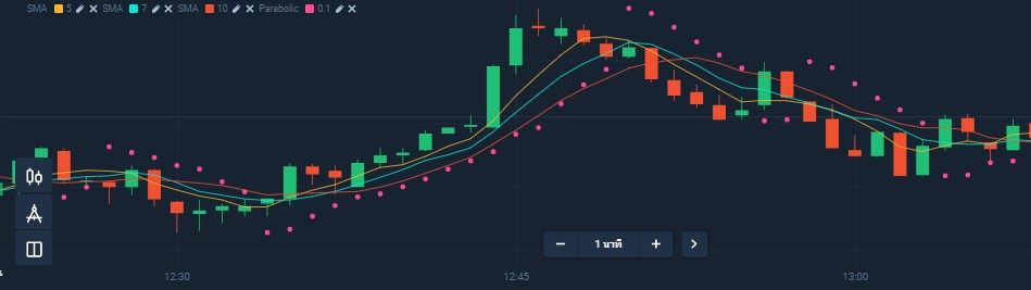 olymp-trade-tf1m-parabolic