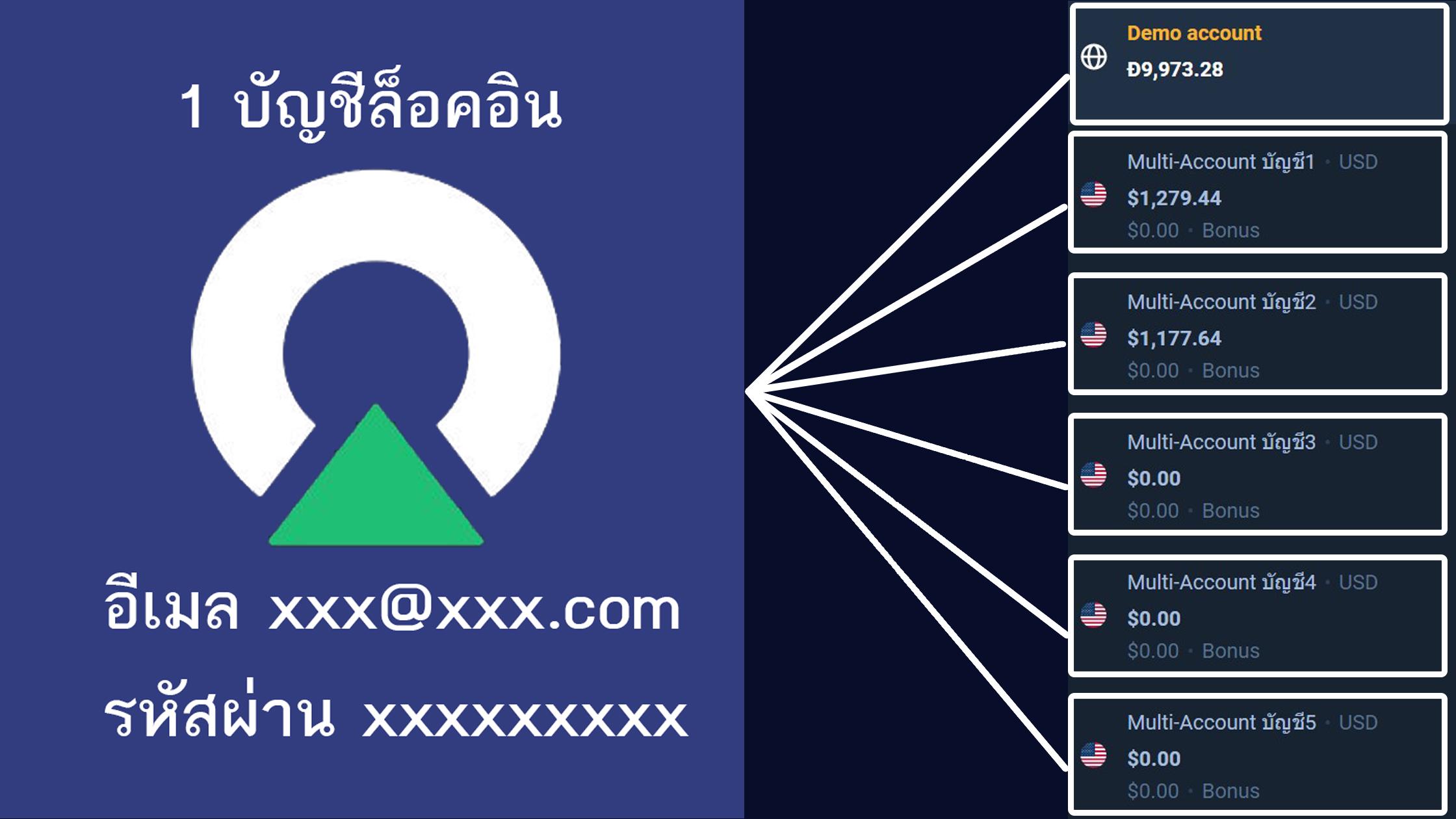 olymp-multi-account-1