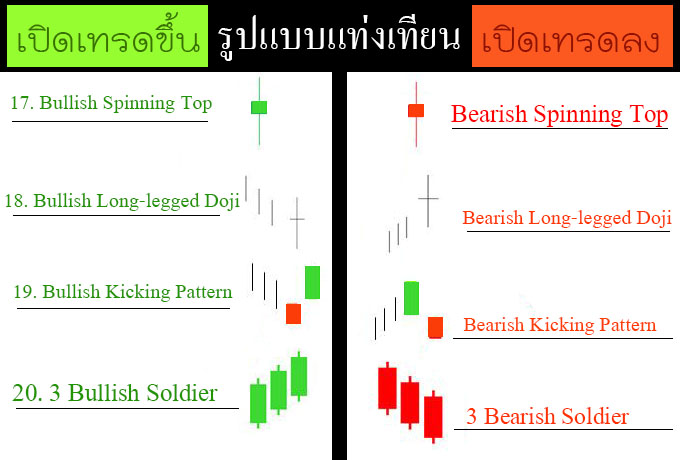 olymptrade-candle-pattern-17-20