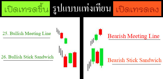 olymptrade-candle-pattern-25-26